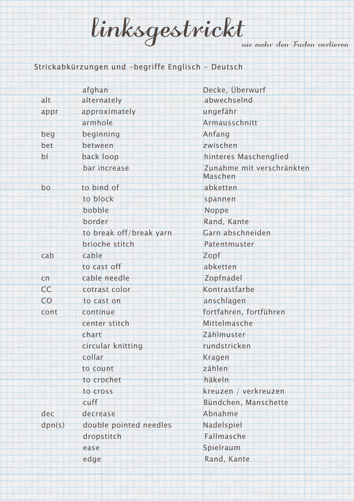 Kleines Strickwörterbuch Englisch Deutsch